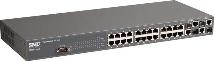 Switch SMC SMC6128L2 24 porturi Fast Ethernet+4 Combo Gigabit-0